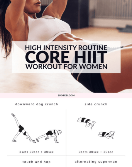 9 HIIT Workout Plans That Will Burn Fat Fast - Ideal Me
