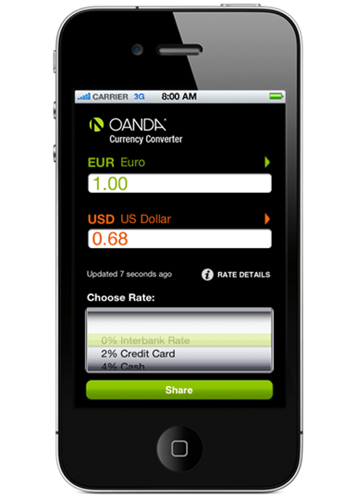 OANDA Currency Converter - apps for travel