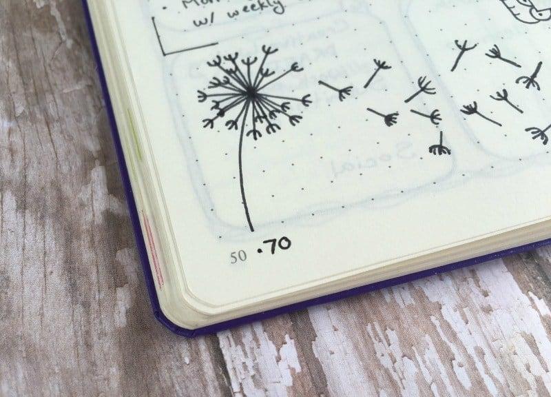 bullet-journal-threading